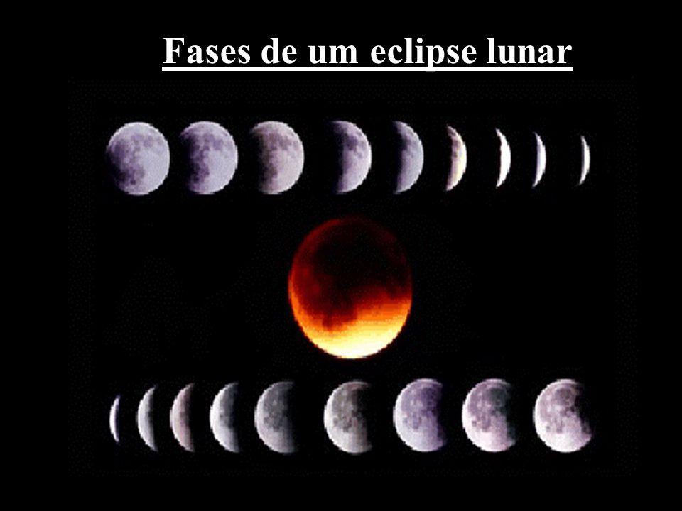 ECLIPSE LUNAR ECLIPSE LUNAR A lua se encontra atrás do cone de sombra da terra. Fase da lua: LUA CHEIA