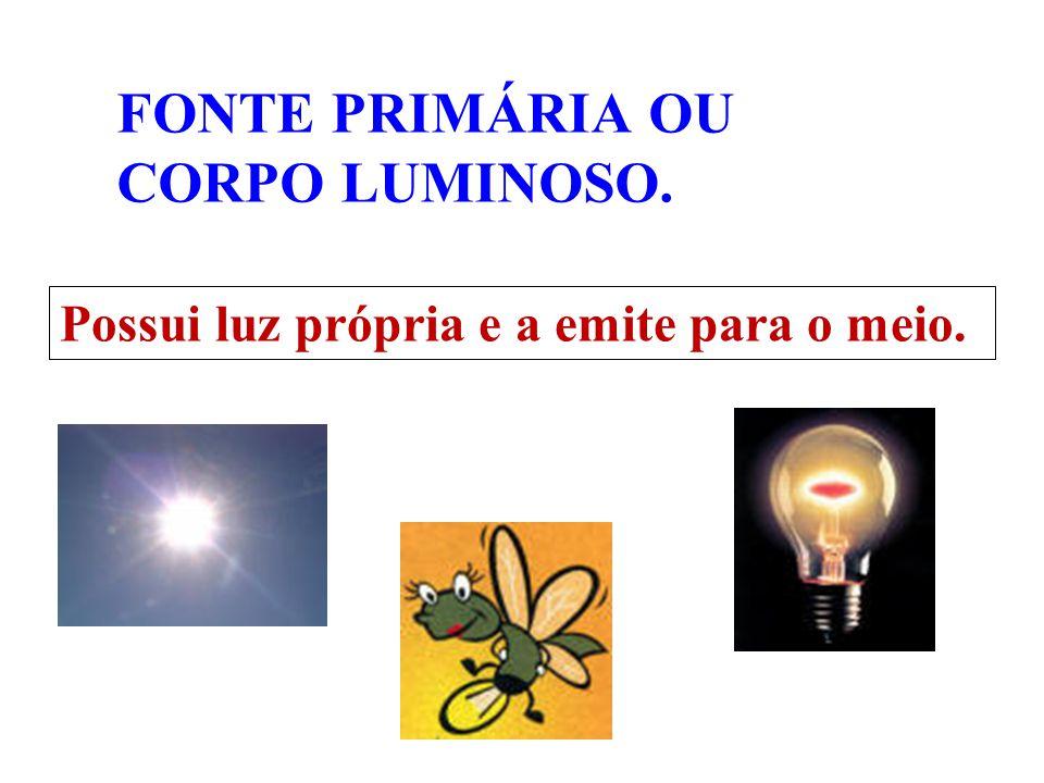 FONTE PRIMÁRIA OU CORPO LUMINOSO. Possui luz própria e a emite para o meio.
