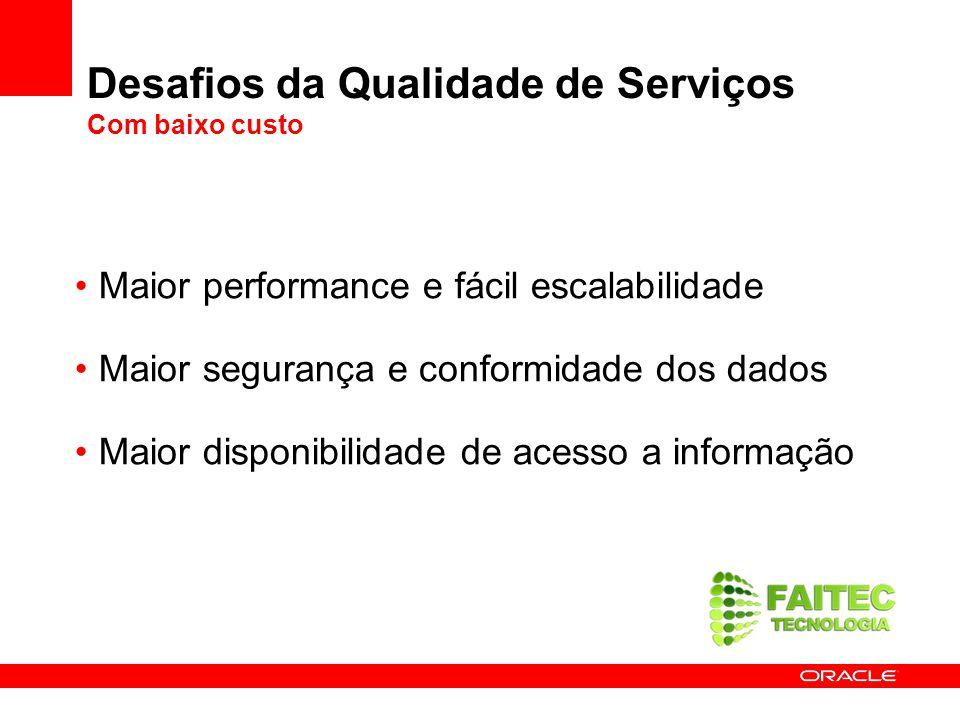 Desafios da Qualidade de Serviços Com baixo custo Maior performance e fácil escalabilidade Maior segurança e conformidade dos dados Maior disponibilid