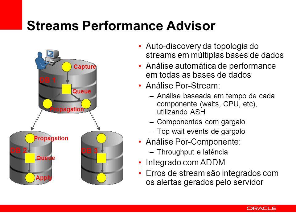 Streams Performance Advisor Auto-discovery da topologia do streams em múltiplas bases de dados Análise automática de performance em todas as bases de