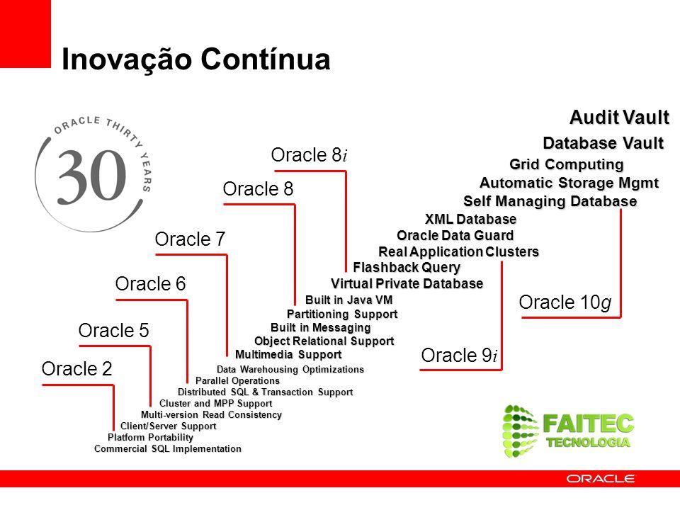 Novidade no Oracle Database 11g Particionamento Automatizado: Interval ORDERS JanFeb ORDERS JanFeb Mar