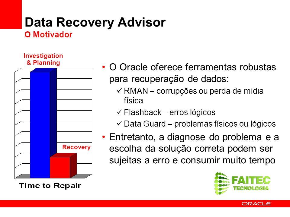 Data Recovery Advisor O Motivador O Oracle oferece ferramentas robustas para recuperação de dados: RMAN – corrupções ou perda de mídia física Flashbac
