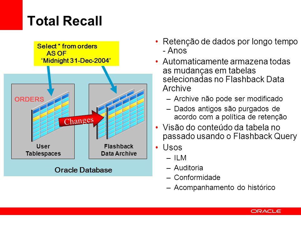 Total Recall Retenção de dados por longo tempo - Anos Automaticamente armazena todas as mudanças em tabelas selecionadas no Flashback Data Archive –Ar