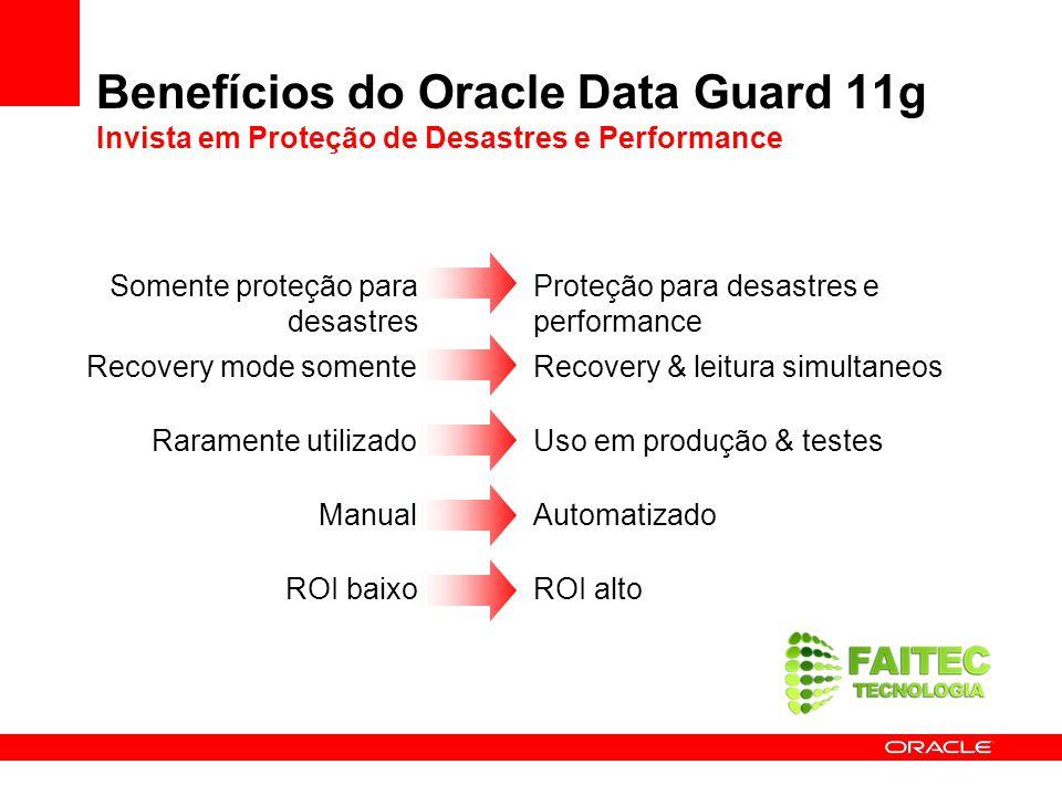 Benefícios do Oracle Data Guard 11g Invista em Proteção de Desastres e Performance Recovery & leitura simultaneos ROI alto Automatizado Proteção para