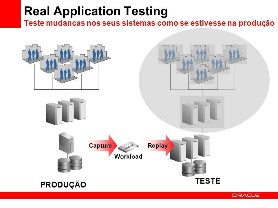 PRODUÇÃO TESTE Workload Real Application Testing Teste mudanças nos seus sistemas como se estivesse na produção ReplayCapture