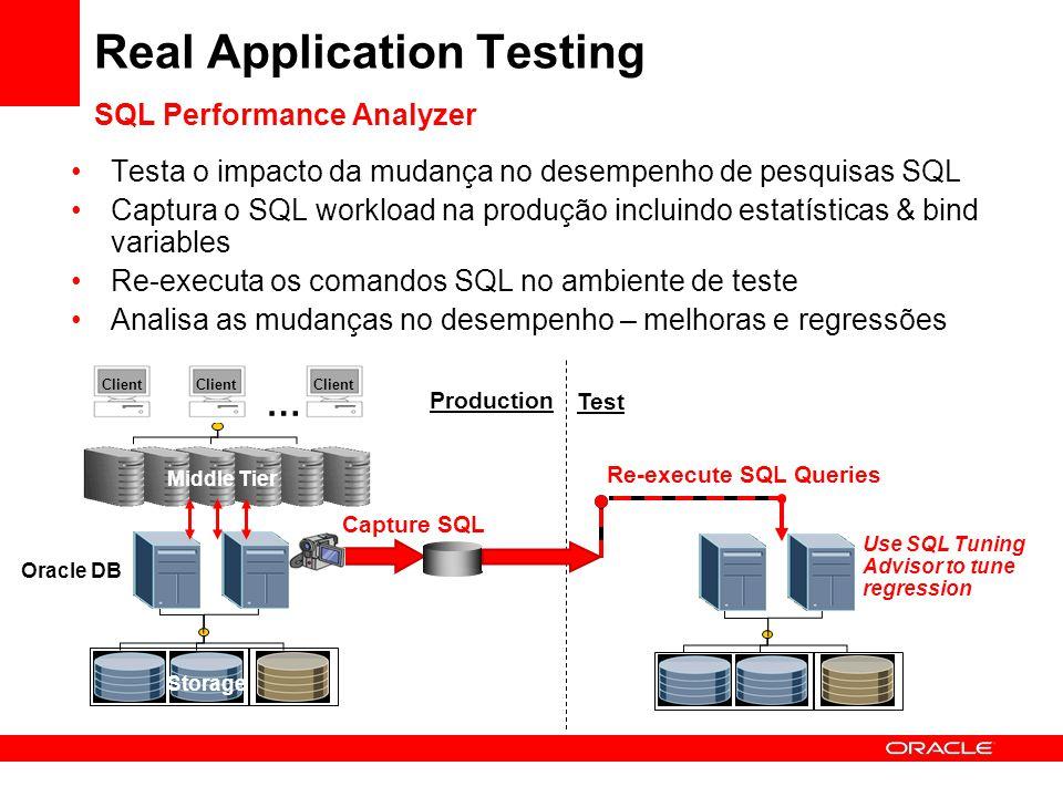 …… Client … Capture SQL Testa o impacto da mudança no desempenho de pesquisas SQL Captura o SQL workload na produção incluindo estatísticas & bind var