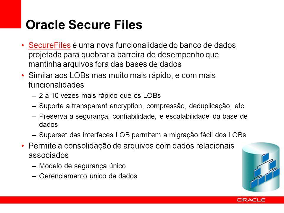 Oracle Secure Files Quebrando a barreira da performance… Read PerformanceWrite Performance Mb/Sec File Size (Mb) Secure Files Linux Files Secure Files Linux Files