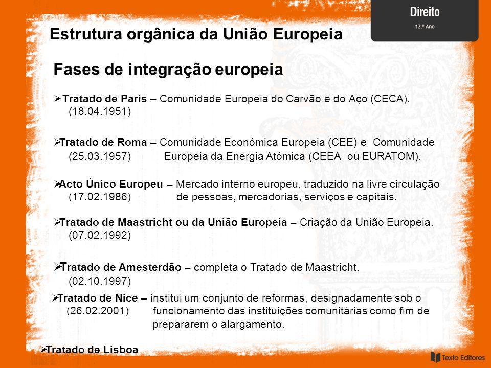 Estrutura orgânica da União Europeia  Tratado de Paris – Comunidade Europeia do Carvão e do Aço (CECA).