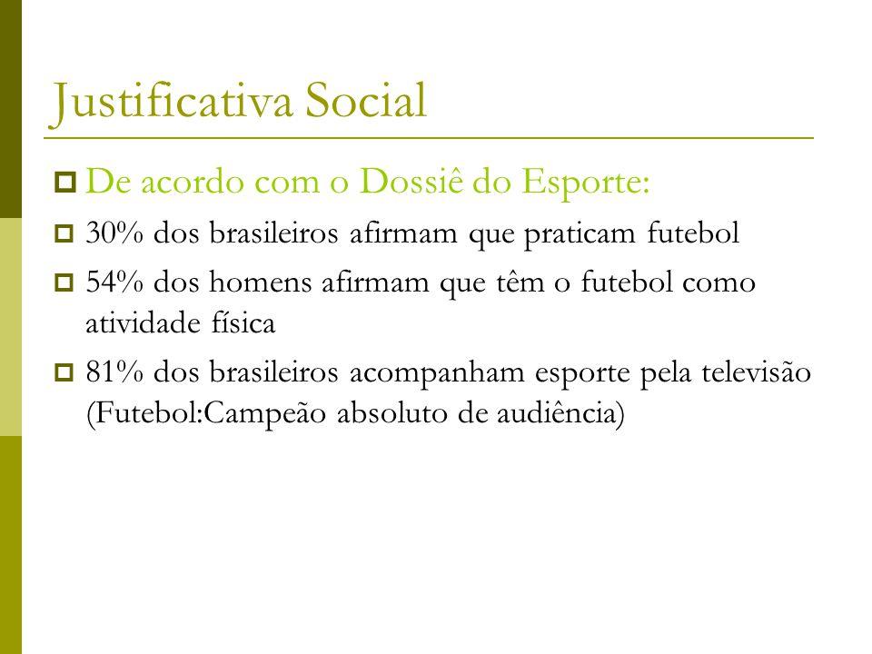 Justificativa Social  De acordo com o Dossiê do Esporte:  30% dos brasileiros afirmam que praticam futebol  54% dos homens afirmam que têm o futebo