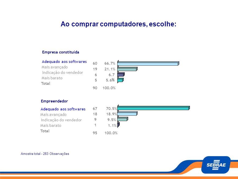 Amostra total - 283 Observações Pagina - 7/13 Teste seu nível de maturidade no uso da Informática na Empresa Empresa constituída Adequado aos software