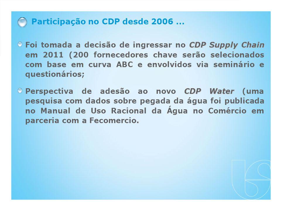 Participação no CDP desde 2006...
