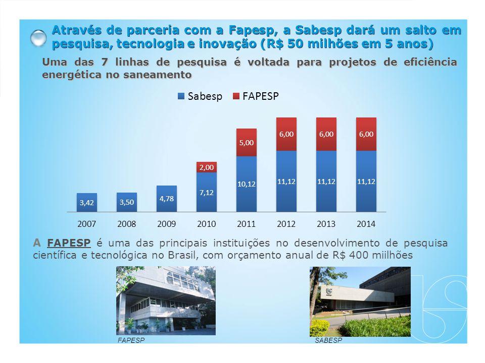 Através de parceria com a Fapesp, a Sabesp dará um salto em pesquisa, tecnologia e inovação (R$ 50 milhões em 5 anos) A FAPESP é uma das principais instituições no desenvolvimento de pesquisa científica e tecnológica no Brasil, com orçamento anual de R$ 400 miilhões FAPESP SABESP Uma das 7 linhas de pesquisa é voltada para projetos de eficiência energética no saneamento