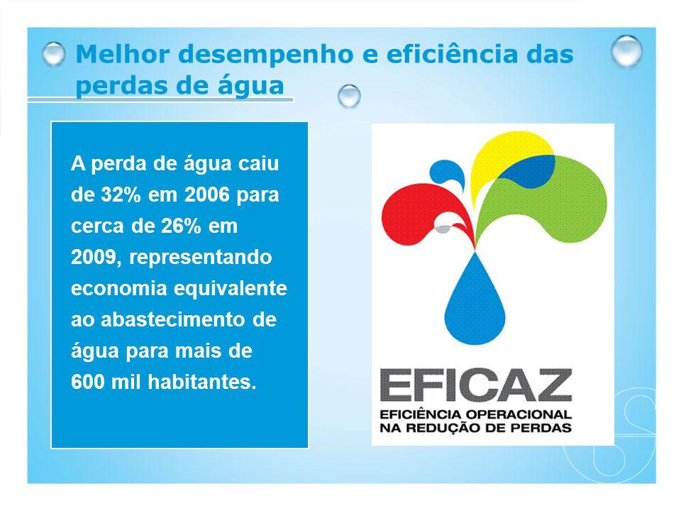 Melhor desempenho e eficiência das perdas de água A perda de água caiu de 32% em 2006 para cerca de 26% em 2009, representando economia equivalente ao abastecimento de água para mais de 600 mil habitantes.