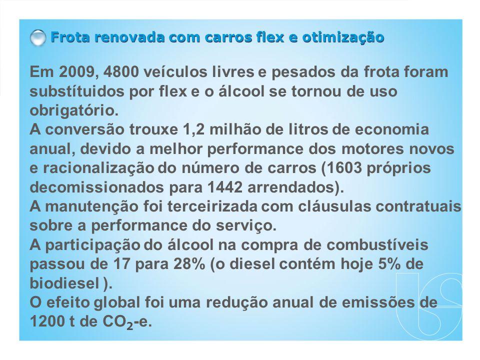Em 2009, 4800 veículos livres e pesados da frota foram substítuidos por flex e o álcool se tornou de uso obrigatório.