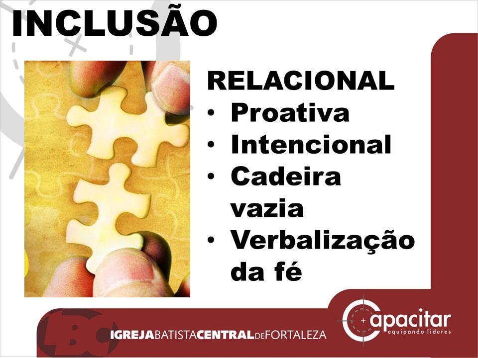 INCLUSÃO RELACIONAL Proativa Intencional Cadeira vazia Verbalização da fé