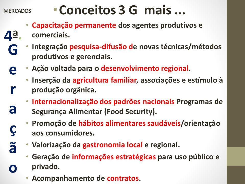 MERCADOS Conceitos 3 G mais...