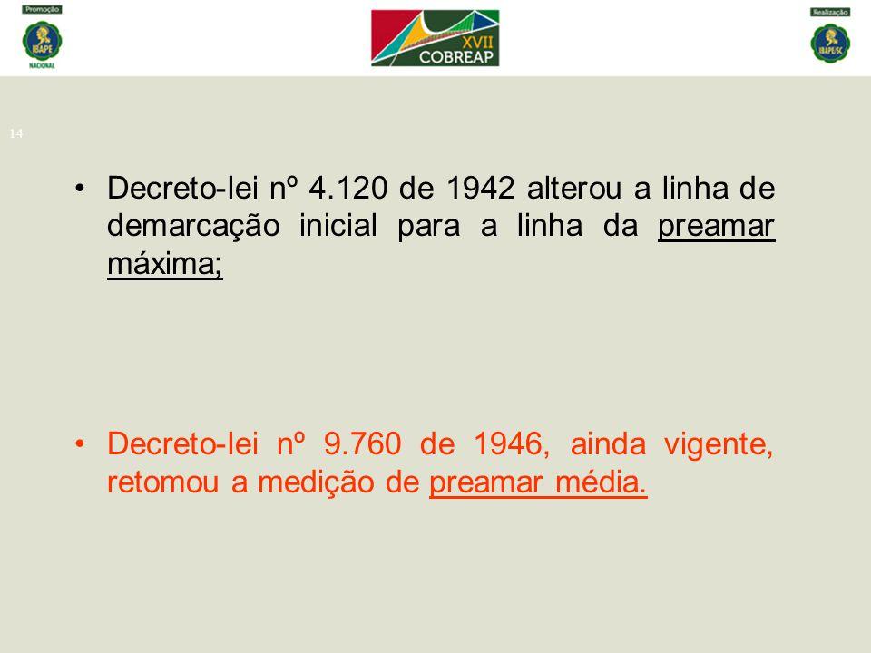 14 Decreto-lei nº 4.120 de 1942 alterou a linha de demarcação inicial para a linha da preamar máxima; Decreto-lei nº 9.760 de 1946, ainda vigente, ret