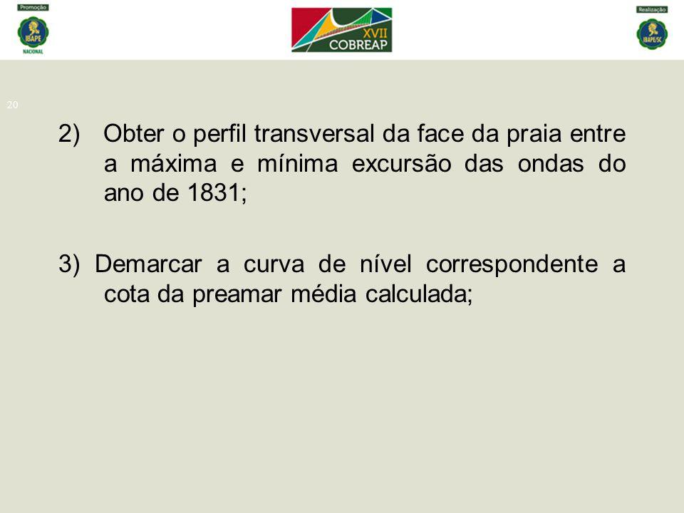 20 2) Obter o perfil transversal da face da praia entre a máxima e mínima excursão das ondas do ano de 1831; 3) Demarcar a curva de nível corresponden