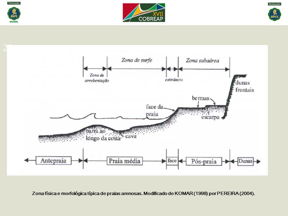 23 Zona física e morfológica típica de praias arenosas. Modificado de KOMAR (1998) por PEREIRA (2004).