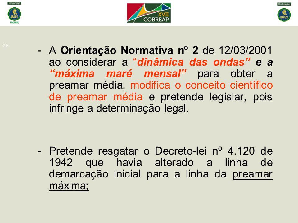 """29 -A Orientação Normativa nº 2 de 12/03/2001 ao considerar a """"dinâmica das ondas"""" e a """"máxima maré mensal"""" para obter a preamar média, modifica o con"""