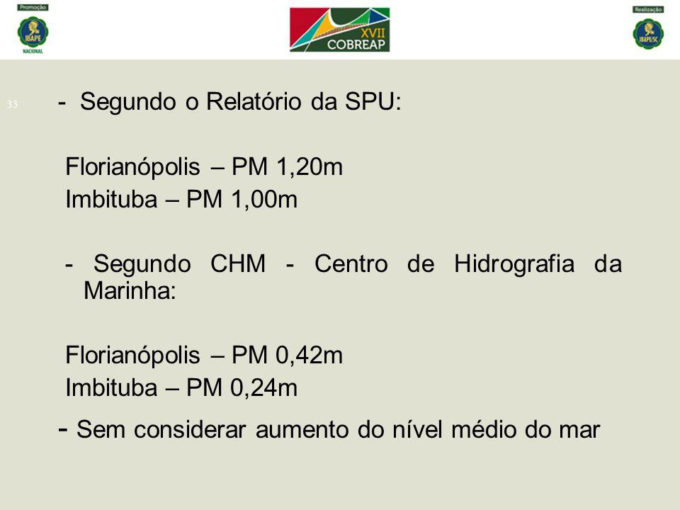 33 - Segundo o Relatório da SPU: Florianópolis – PM 1,20m Imbituba – PM 1,00m - Segundo CHM - Centro de Hidrografia da Marinha: Florianópolis – PM 0,4