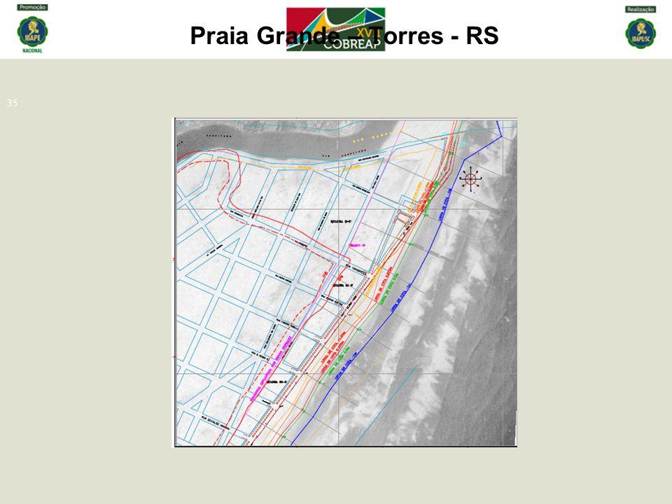 Praia Grande – Torres - RS 35