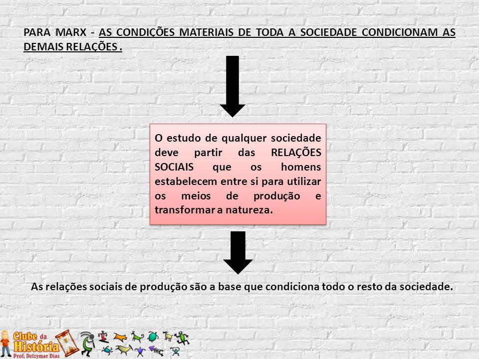 PARA MARX - AS CONDIÇÕES MATERIAIS DE TODA A SOCIEDADE CONDICIONAM AS DEMAIS RELAÇÕES. ? O estudo de qualquer sociedade deve partir das RELAÇÕES SOCIA