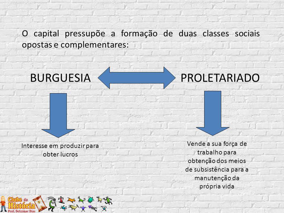 O capital pressupõe a formação de duas classes sociais opostas e complementares: BURGUESIAPROLETARIADO Interesse em produzir para obter lucros Vende a