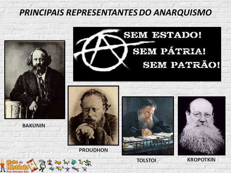 PRINCIPAIS REPRESENTANTES DO ANARQUISMO BAKUNIN PROUDHON TOLSTOI KROPOTKIN