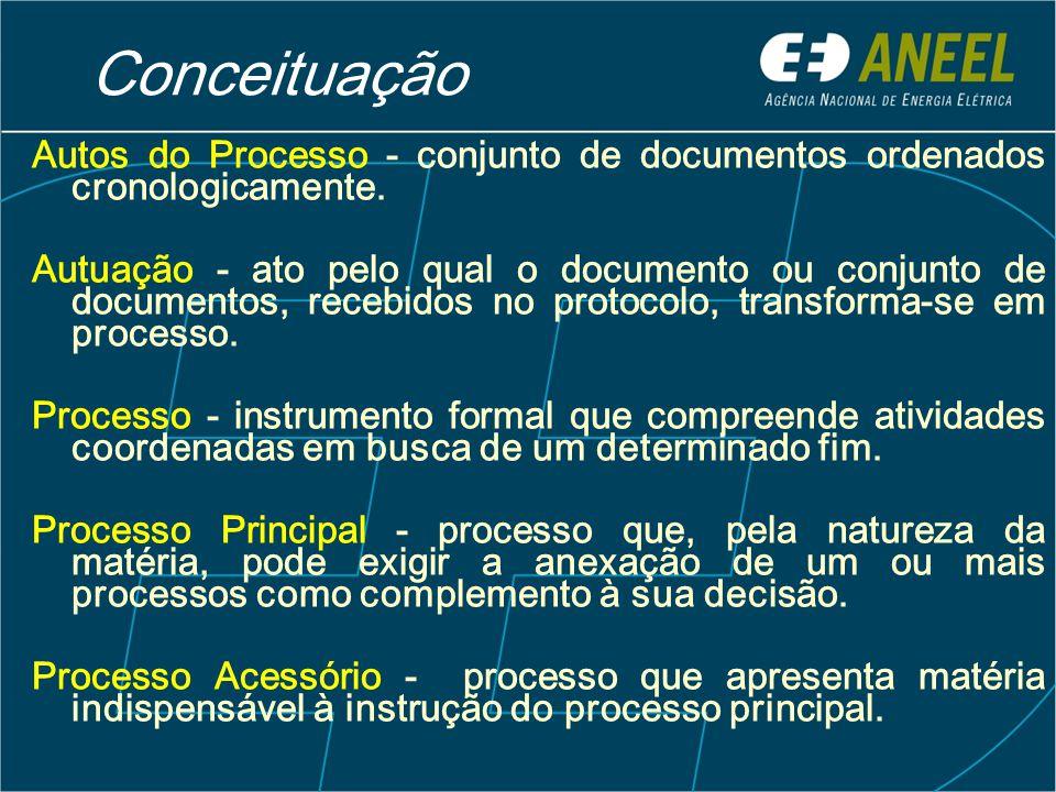 Autos do Processo - conjunto de documentos ordenados cronologicamente.