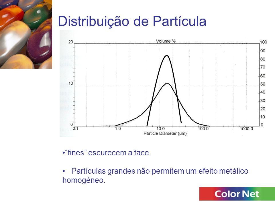 """Distribuição de Partícula """"fines"""" escurecem a face. Partículas grandes não permitem um efeito metálico homogêneo."""