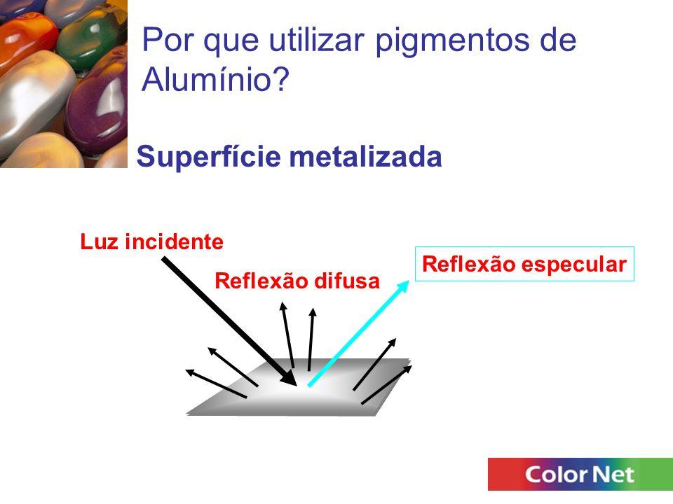 Por que utilizar pigmentos de Alumínio? Superfície metalizada - reflexão difusa Luz incidente Reflexão difusa Reflexão especular