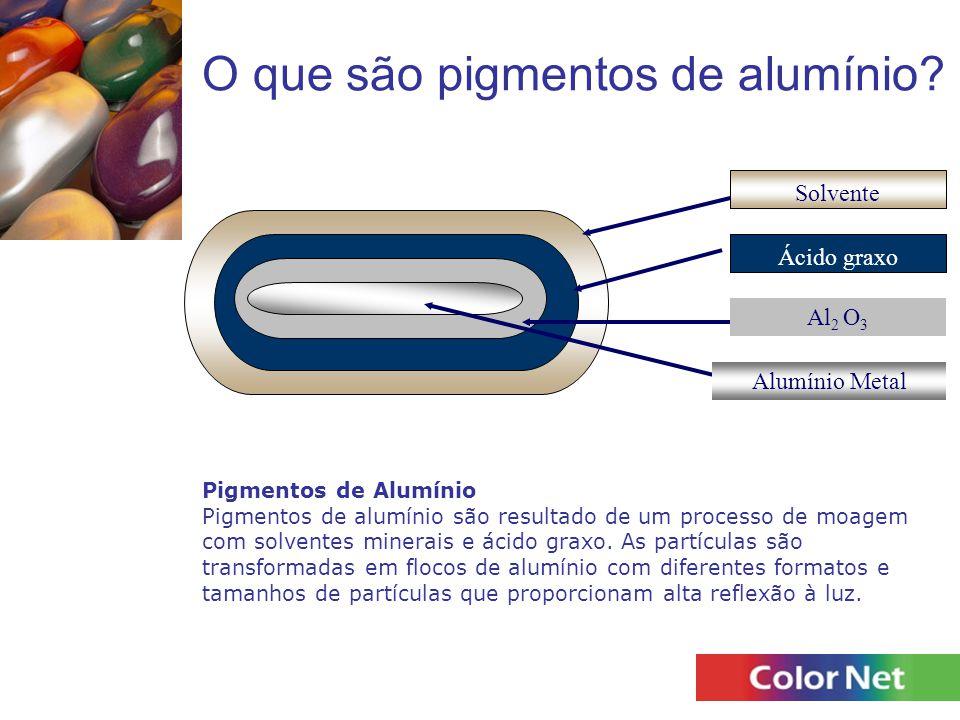 O que são pigmentos de alumínio? Solvente Ácido graxo Al 2 O 3 Alumínio Metal Pigmentos de Alumínio Pigmentos de alumínio são resultado de um processo