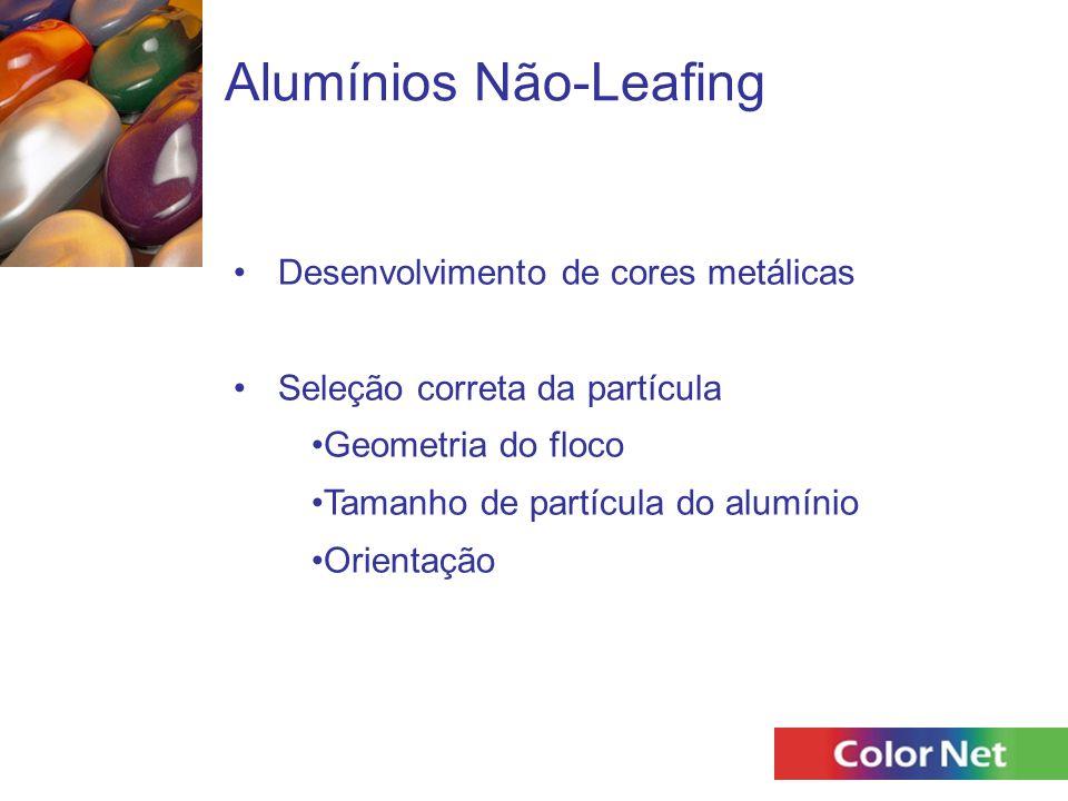 Alumínios Não-Leafing Desenvolvimento de cores metálicas Seleção correta da partícula Geometria do floco Tamanho de partícula do alumínio Orientação