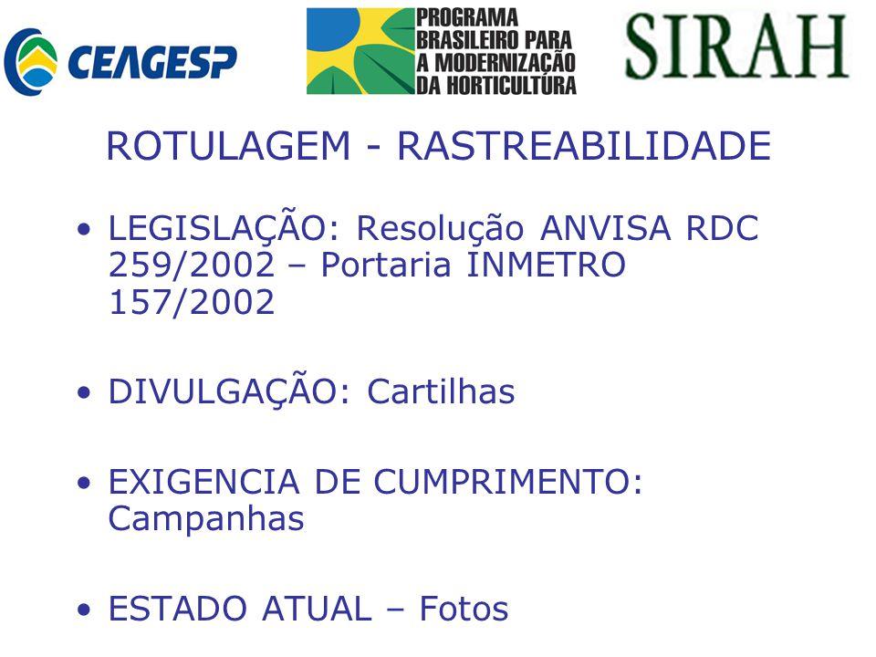 ROTULAGEM - RASTREABILIDADE LEGISLAÇÃO: Resolução ANVISA RDC 259/2002 – Portaria INMETRO 157/2002 DIVULGAÇÃO: Cartilhas EXIGENCIA DE CUMPRIMENTO: Campanhas ESTADO ATUAL – Fotos