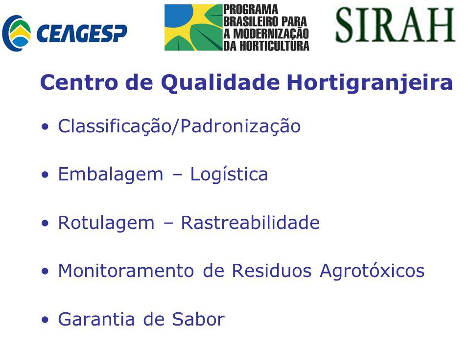 Centro de Qualidade Hortigranjeira Classificação/Padronização Embalagem – Logística Rotulagem – Rastreabilidade Monitoramento de Residuos Agrotóxicos Garantia de Sabor