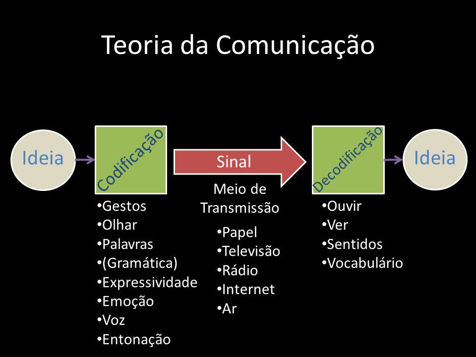 Teoria da Comunicação Ideia Decodificação Sinal Gestos Olhar Palavras (Gramática) Expressividade Emoção Voz Entonação Codificação Ideia Meio de Transmissão Papel Televisão Rádio Internet Ar Ouvir Ver Sentidos Vocabulário
