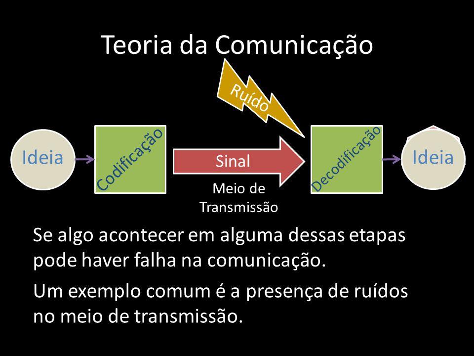 Teoria da Comunicação Ideia Decodificação Ruído Sinal Codificação Ideia Meio de Transmissão Se algo acontecer em alguma dessas etapas pode haver falha na comunicação.