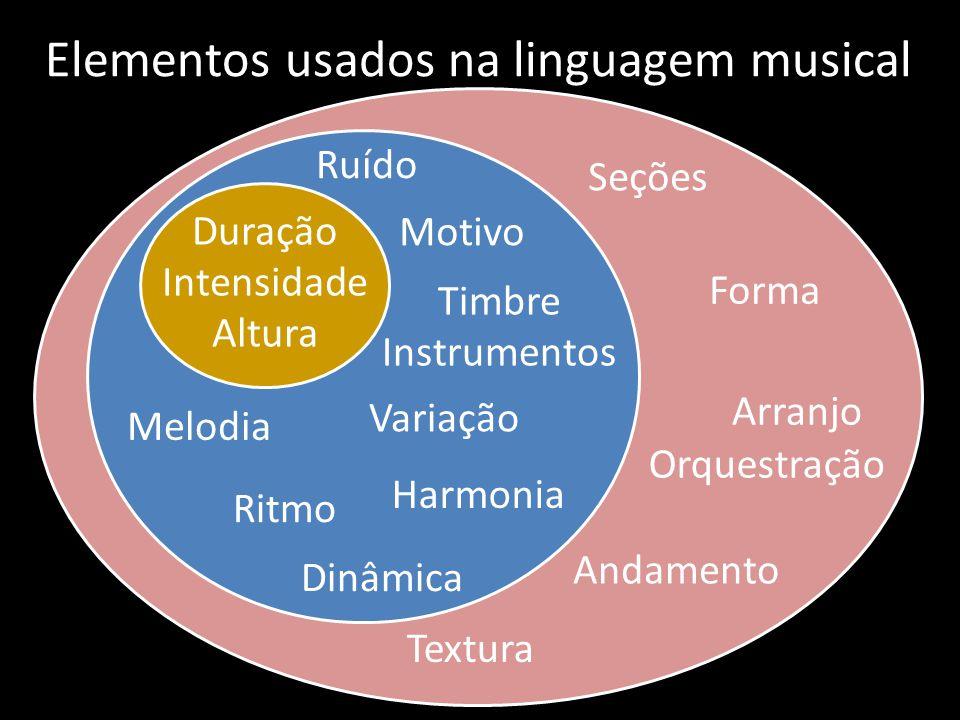 Textura Andamento Seções Arranjo Orquestração Forma Motivo Timbre Instrumentos Harmonia Ritmo Melodia Dinâmica Variação Ruído Elementos usados na ling