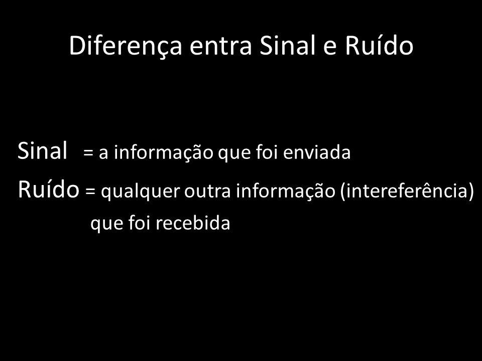 Diferença entra Sinal e Ruído Sinal = a informação que foi enviada Ruído = qualquer outra informação (intereferência) que foi recebida