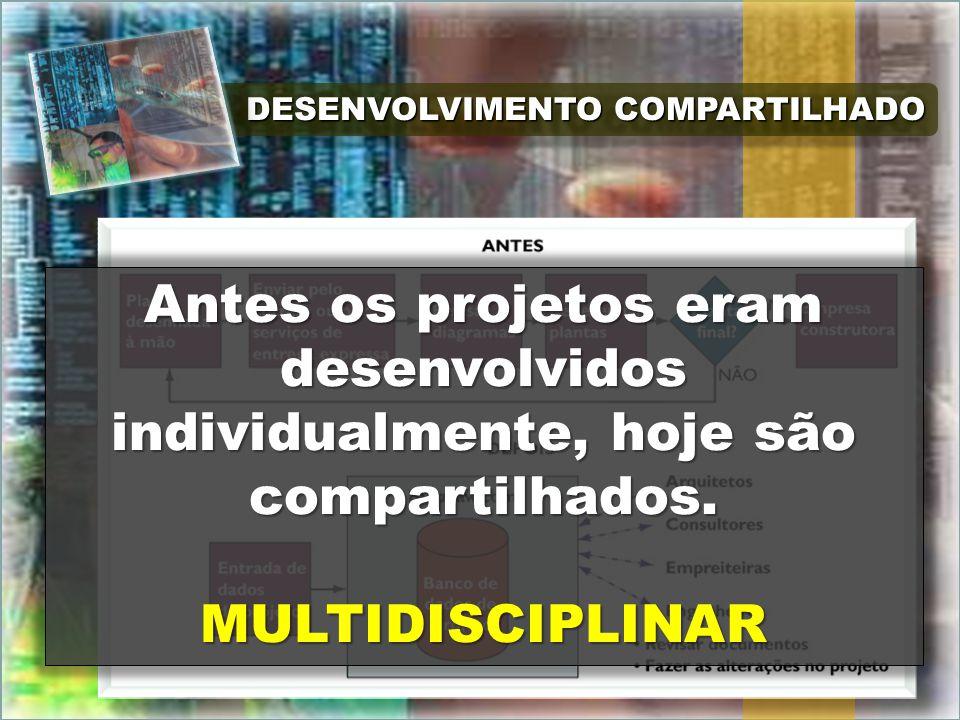 DESENVOLVIMENTO COMPARTILHADO Antes os projetos eram desenvolvidos individualmente, hoje são compartilhados.