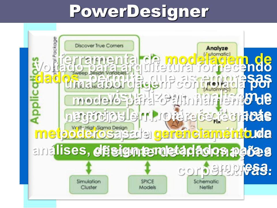 PowerDesigner ferramenta de modelagem de dados, permite que as empresas visualizem, analisem e manipulem mais facilmente metadados para uma arquitetura eficiente de informações corporativas.