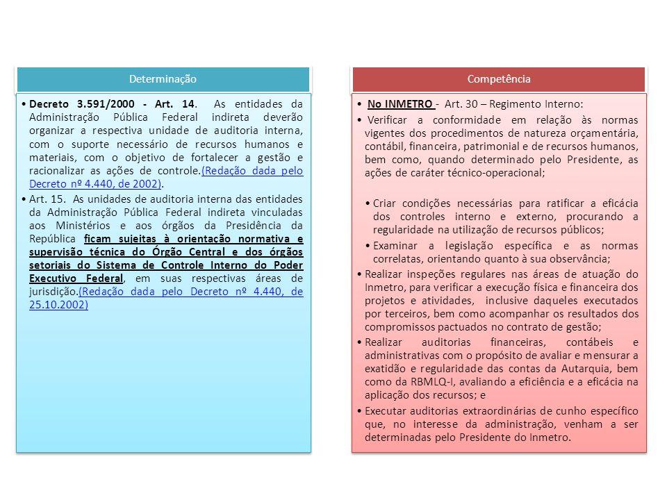 Determinação Decreto 3.591/2000 - Art. 14. As entidades da Administração Pública Federal indireta deverão organizar a respectiva unidade de auditoria