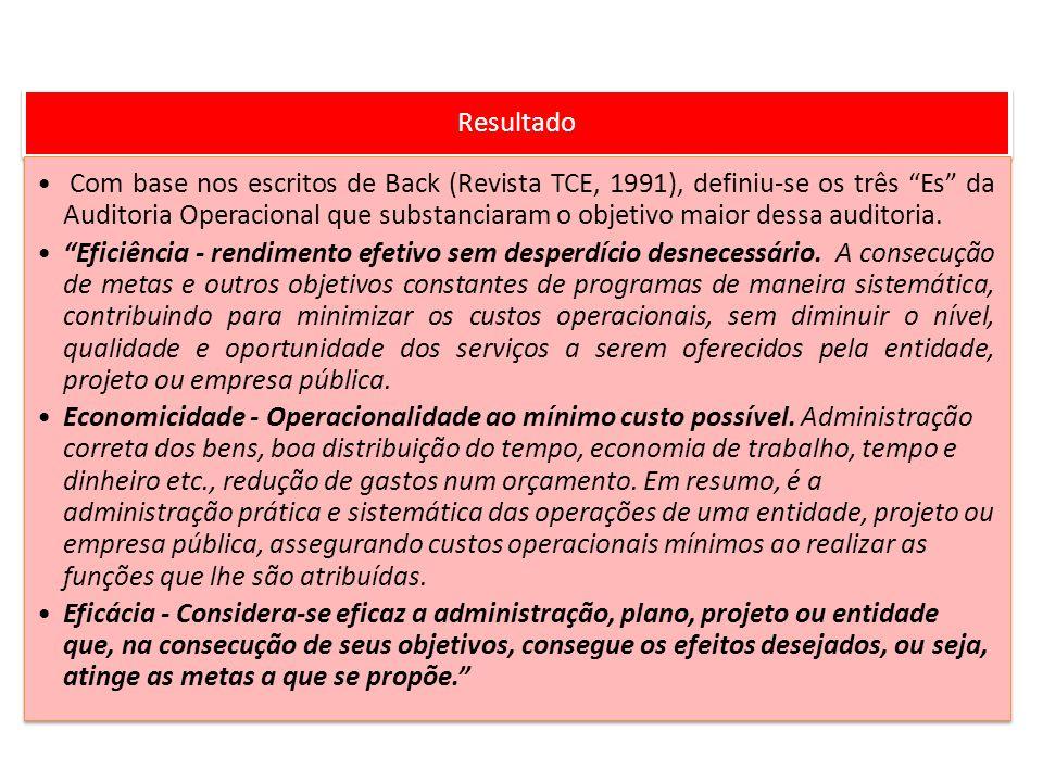 """Resultado Com base nos escritos de Back (Revista TCE, 1991), definiu-se os três """"Es"""" da Auditoria Operacional que substanciaram o objetivo maior dessa"""