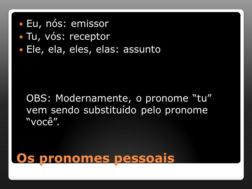 """Os pronomes pessoais Eu, nós: emissor Tu, vós: receptor Ele, ela, eles, elas: assunto OBS: Modernamente, o pronome """"tu"""" vem sendo substituído pelo pro"""