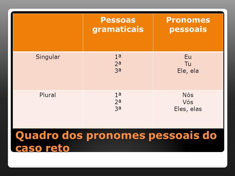 Quadro dos pronomes pessoais do caso reto Pessoas gramaticais Pronomes pessoais Singular1ª 2ª 3ª Eu Tu Ele, ela Plural1ª 2ª 3ª Nós Vós Eles, elas