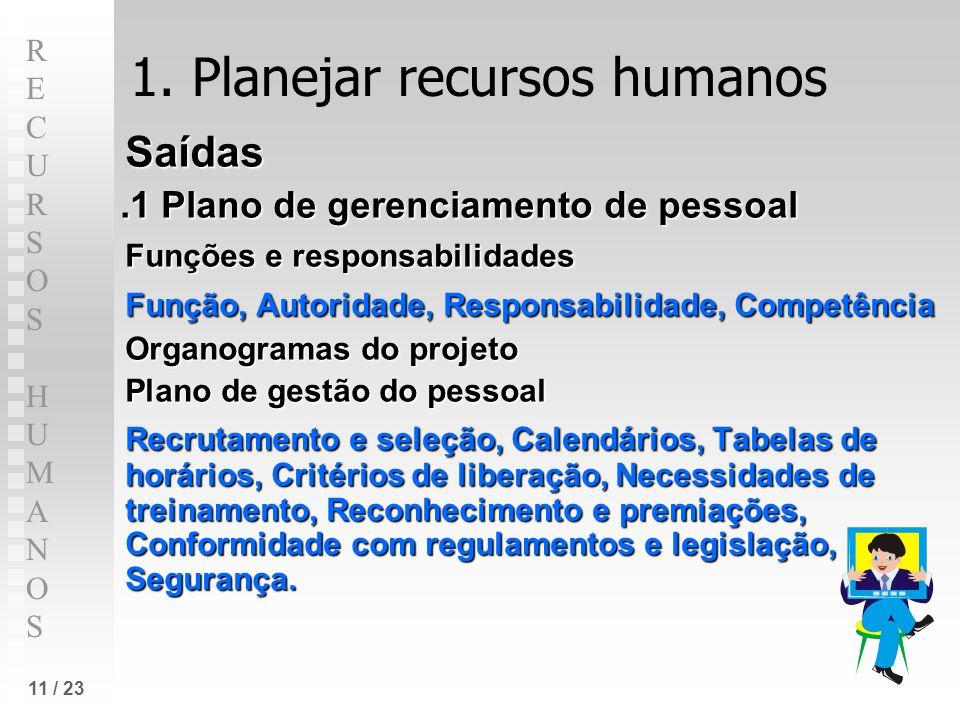 RECURSOS HUMANOSRECURSOS HUMANOS 11 / 23 1. Planejar recursos humanos Saídas.1 Plano de gerenciamento de pessoal.1 Plano de gerenciamento de pessoal F