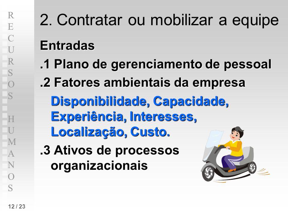 RECURSOS HUMANOSRECURSOS HUMANOS 12 / 23 2. Contratar ou mobilizar a equipe Entradas.1 Plano de gerenciamento de pessoal.2 Fatores ambientais da empre