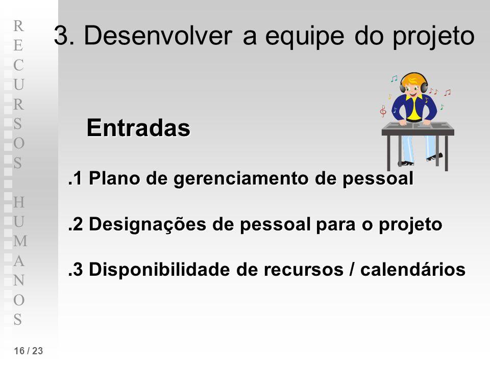 RECURSOS HUMANOSRECURSOS HUMANOS 16 / 23 3. Desenvolver a equipe do projeto Entradas.1 Plano de gerenciamento de pessoal.2 Designações de pessoal para