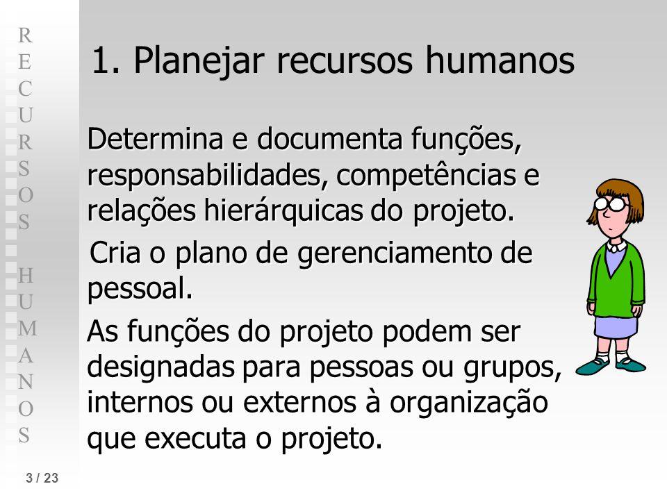 RECURSOS HUMANOSRECURSOS HUMANOS 3 / 23 1. Planejar recursos humanos Determina e documenta funções, responsabilidades, competências e relações hierárq